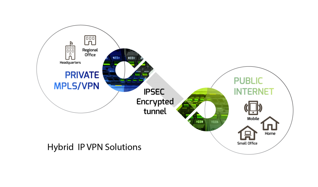 IP VPN Solutions-01
